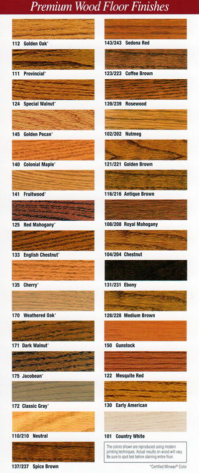 Hardwood floor color choices 28 images wood for Hardwood floor color options